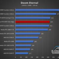 Zotac GeForce RTX 3070 Twin Edge Juegos FHD 6 200x200 37