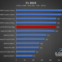 Zotac GeForce RTX 3070 Twin Edge Juegos FHD 7 200x200 38