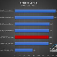 Zotac GeForce RTX 3070 Twin Edge Juegos QHD 13 200x200 63