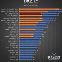 Zotac GeForce RTX 3070 Twin Edge Juegos QHD 3 200x200 53