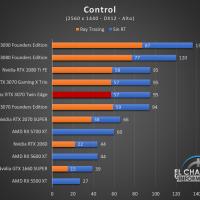 Zotac GeForce RTX 3070 Twin Edge Juegos QHD 4 200x200 54