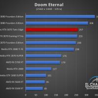 Zotac GeForce RTX 3070 Twin Edge Juegos QHD 6 200x200 56