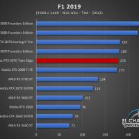 Zotac GeForce RTX 3070 Twin Edge Juegos QHD 7 200x200 57