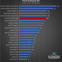Zotac GeForce RTX 3070 Twin Edge Juegos QHD 8 200x200 58