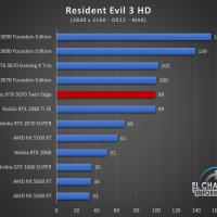 Zotac GeForce RTX 3070 Twin Edge Juegos UHD 15 200x200 84