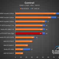 Zotac GeForce RTX 3070 Twin Edge Juegos UHD 4 200x200 73