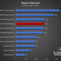 Zotac GeForce RTX 3070 Twin Edge Juegos UHD 6 200x200 75