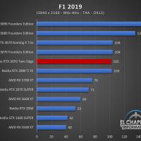Zotac GeForce RTX 3070 Twin Edge Juegos UHD 7 200x200 76