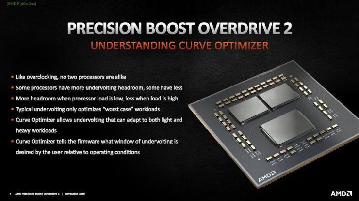 Precision Boost Overdrive 2