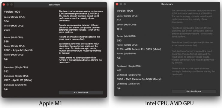 Benchmark Apple M1 vs Core i5-9600K