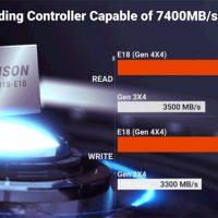Phison lanza su controladora PS5018-E18 para dar vida a SSDs con velocidades de hasta 7400 MB/s