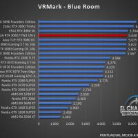 EVGA GeForce RTX 3080 FTW3 Ultra Benchmarks 4 200x200 28