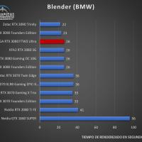 EVGA GeForce RTX 3080 FTW3 Ultra Benchmarks 5 200x200 29