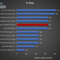 EVGA GeForce RTX 3080 FTW3 Ultra Benchmarks 6 200x200 30