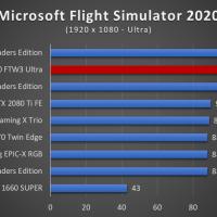 EVGA GeForce RTX 3080 FTW3 Ultra Juegos FHD 11 200x200 41