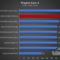 EVGA GeForce RTX 3080 FTW3 Ultra Juegos FHD 13 200x200 43