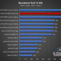 EVGA GeForce RTX 3080 FTW3 Ultra Juegos FHD 15 200x200 45