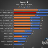 EVGA GeForce RTX 3080 FTW3 Ultra Juegos FHD 4 200x200 34
