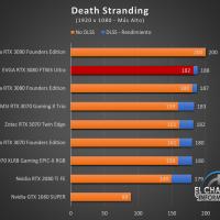 EVGA GeForce RTX 3080 FTW3 Ultra Juegos FHD 5 200x200 35