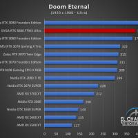 EVGA GeForce RTX 3080 FTW3 Ultra Juegos FHD 6 200x200 36