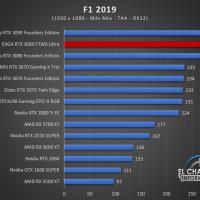 EVGA GeForce RTX 3080 FTW3 Ultra Juegos FHD 7 200x200 37