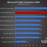 EVGA GeForce RTX 3080 FTW3 Ultra Juegos QHD 11 200x200 60