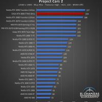 EVGA GeForce RTX 3080 FTW3 Ultra Juegos QHD 12 200x200 61
