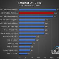 EVGA GeForce RTX 3080 FTW3 Ultra Juegos QHD 15 200x200 64
