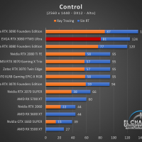 EVGA GeForce RTX 3080 FTW3 Ultra Juegos QHD 4 200x200 53
