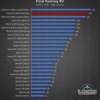 EVGA GeForce RTX 3080 FTW3 Ultra Juegos QHD 8 200x200 57