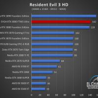EVGA GeForce RTX 3080 FTW3 Ultra Juegos UHD 15 200x200 83