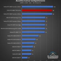 EVGA GeForce RTX 3080 FTW3 Ultra Juegos UHD 2 200x200 70