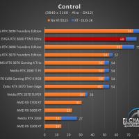 EVGA GeForce RTX 3080 FTW3 Ultra Juegos UHD 4 200x200 72
