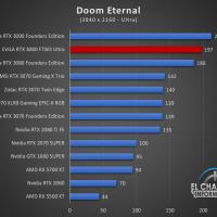 EVGA GeForce RTX 3080 FTW3 Ultra Juegos UHD 6 200x200 74
