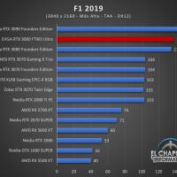 EVGA GeForce RTX 3080 FTW3 Ultra Juegos UHD 7 200x200 75