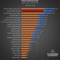 EVGA GeForce RTX 3080 FTW3 Ultra Juegos UHD 8 200x200 76