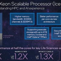 Los Intel Ice Lake-SP (Sunny Cove @ 10nm) llegarán durante el Q1 2021 con hasta 32 núcleos