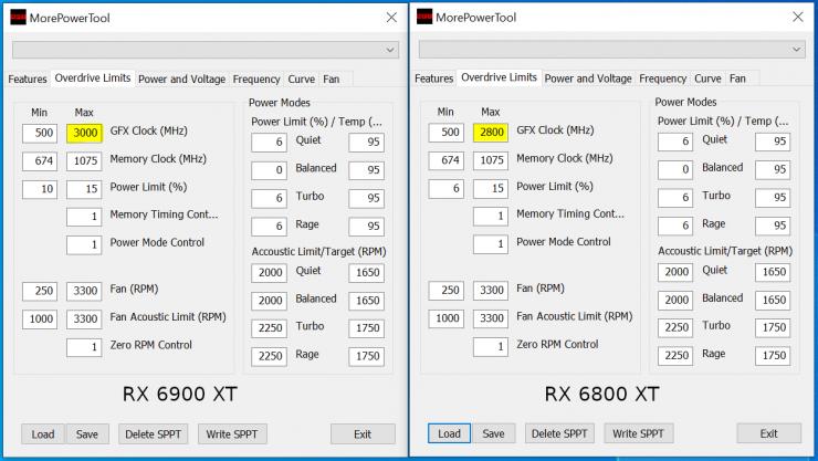 Limitación de frecuencias en la AMD Radeon RX 6900 XT