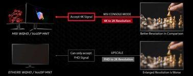 MSI anuncia un Modo Consola para sus monitores gaming pensando en la PlayStation 5