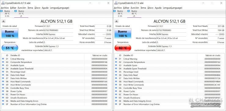Nfortec Alcyon X - Pruebas 2