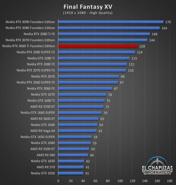 Nvidia GeForce RTX 3060 Ti Founders Edition Full HD 8 571x600 38