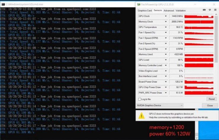 GeForce RTX 3060 Ti minando criptomonedas