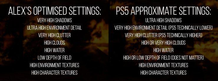 Assassin's Creed Valhalla ajustes gráficos equivalentes de PC en PlayStation 5