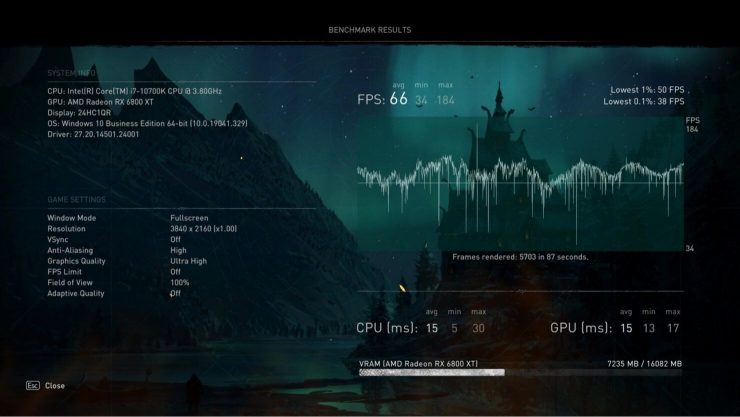 Assassin's Creed Valhalla con Resizable-BAR