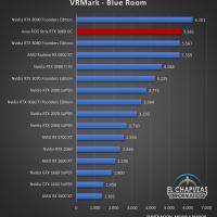 Asus ROG Strix GeForce RTX 3080 OC Benchmarks 4 200x200 28