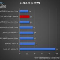Asus ROG Strix GeForce RTX 3080 OC Benchmarks 5 200x200 29