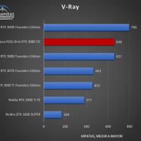 Asus ROG Strix GeForce RTX 3080 OC Benchmarks 6 200x200 30
