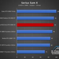 Asus ROG Strix GeForce RTX 3080 OC Juegos FHD 18 200x200 48