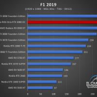 Asus ROG Strix GeForce RTX 3080 OC Juegos FHD 9 200x200 39