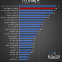 Asus ROG Strix GeForce RTX 3080 OC Juegos QHD 10 200x200 62